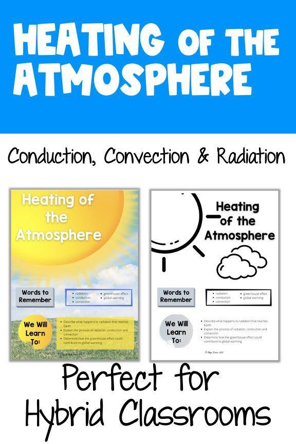Conduction, Convection & Radiation Lesson
