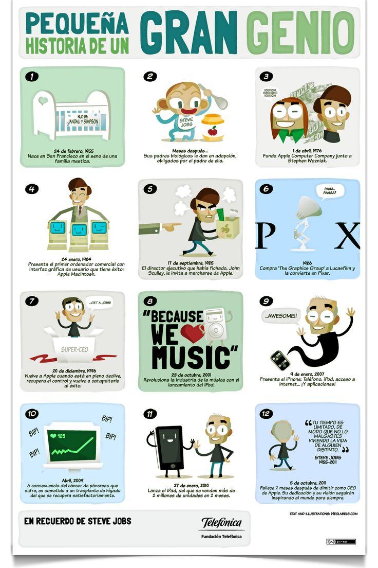 La vida de Steve Jobs en 12 viñetas