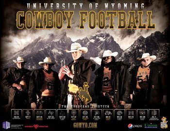 Wyoming football poster