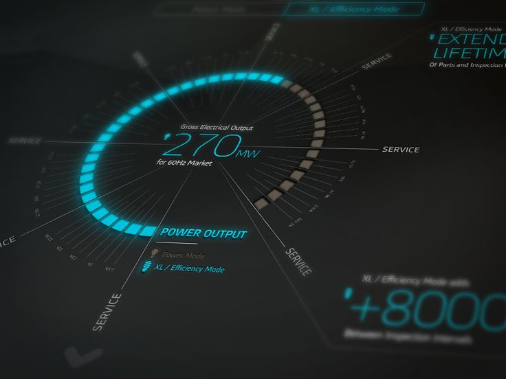 Output Dial UI | HUD inspired User Interface Design