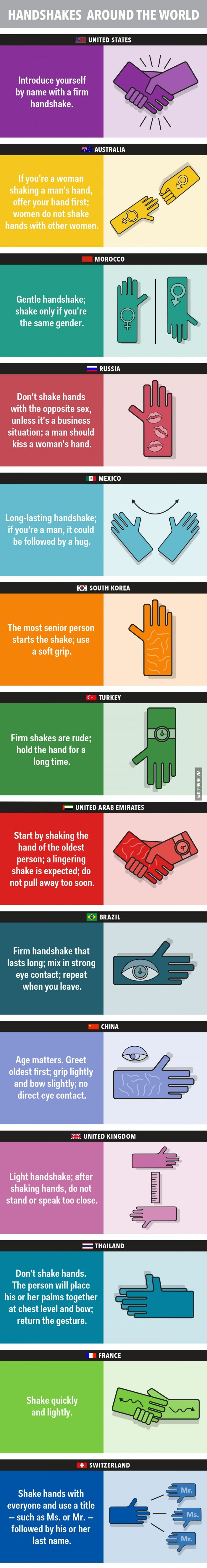 Handshakes From Around the World. This will be so helpful when traveling!