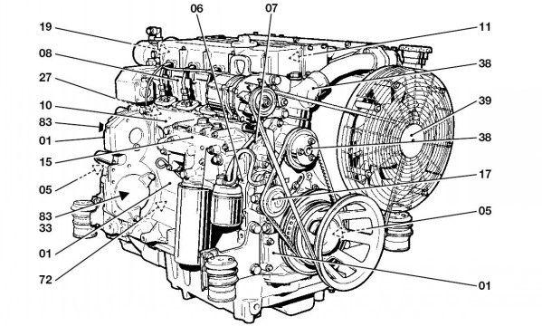 Free Deutz Fahr BFM 1012 Engine Service Repair Manual in