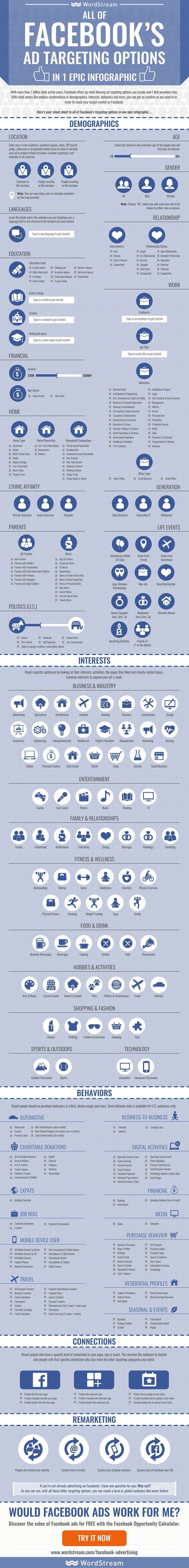 All of Facebook`s Ad Targeting Options in 1 Epic Infographic - https://www.facebook.com/TemplateMonster/?fref=ts