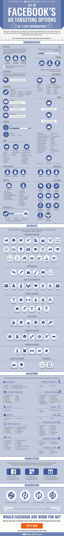 Facebook Targeting: Alle Möglichkeiten für die perfekte Zielgruppendefinition…