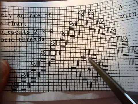 Hardanger Embroidery:  Different ways it is charted - YouTube