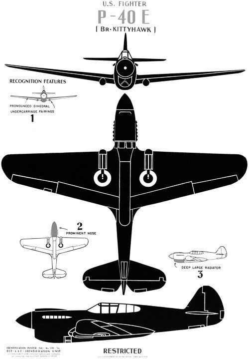 """U.S. fighter P-40E """"Kittyhawk"""". Historic poster showing major identifying features of the WWII P-40E fighter aircraft. Originally published by the U.S. Government Printing Office, 1943. Views of the f"""