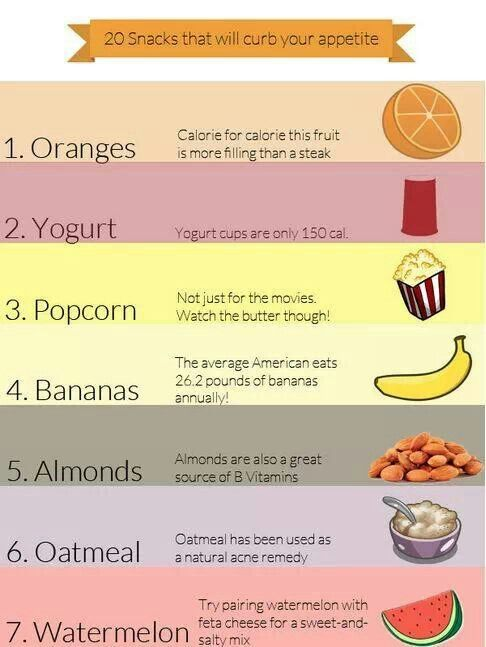 Appetite controlling snacks