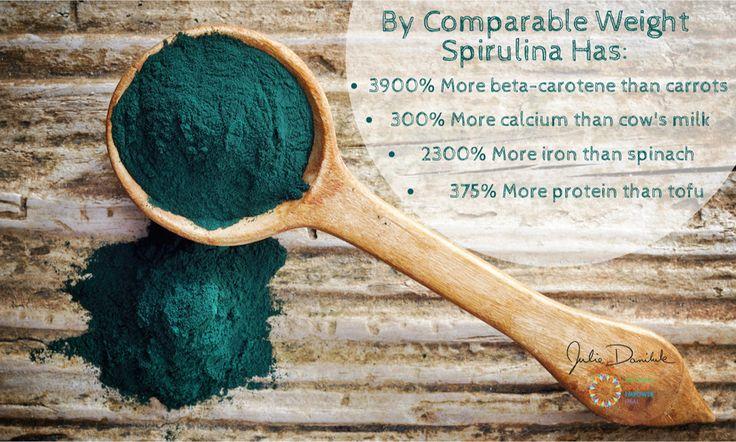 The Health Benefits of Spirulina by JulieDaniluk.com