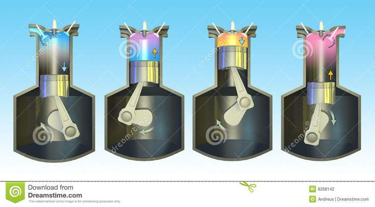 verbrandingsmotor - Google zoeken