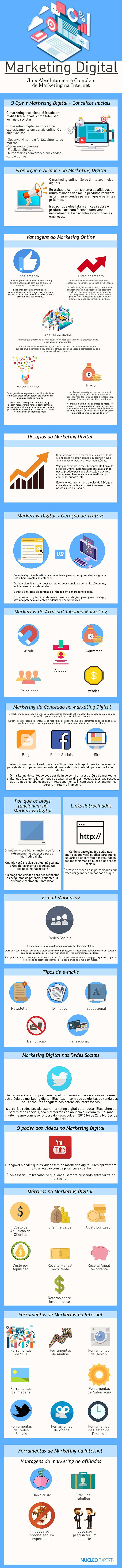Marketing Digital Marketing Digital pode ser defin…