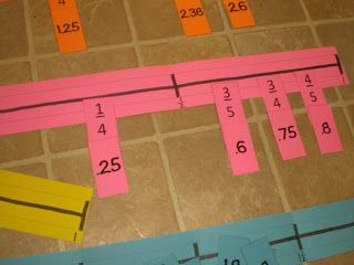 Hodges Herald: Center Activity: Fractions and Decimals on a Number Line