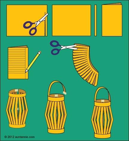 Craft lanterns
