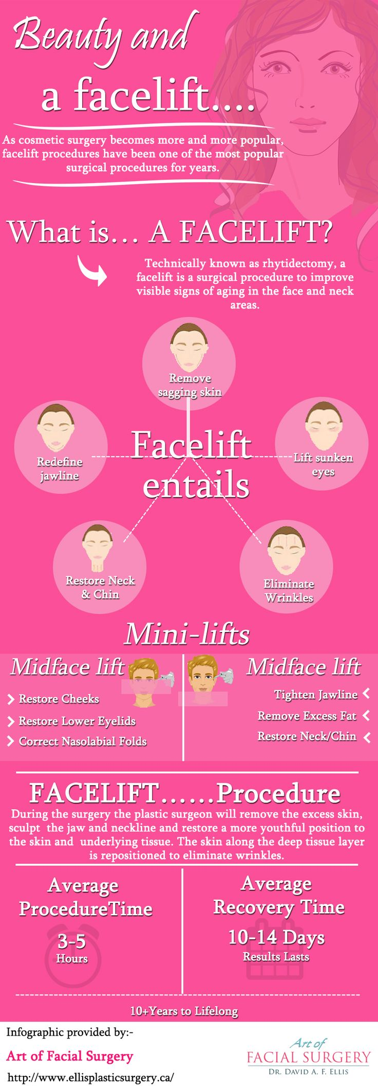 Looking for Botox Toronto specialists? We are experts inToronto Plastic Surgery, and provide you with the state-of-the-art in Toronto Facial Surgery. For more details Log on: http://www.ellisplasticsurgery.ca/