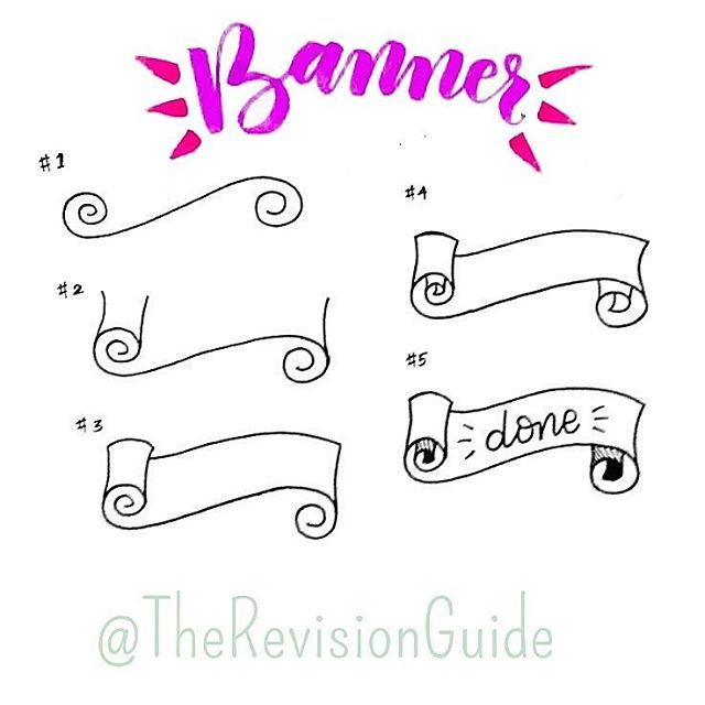 Apsi's sketchnotes and doodles @therevisionguide How to draw banne...Instagram…