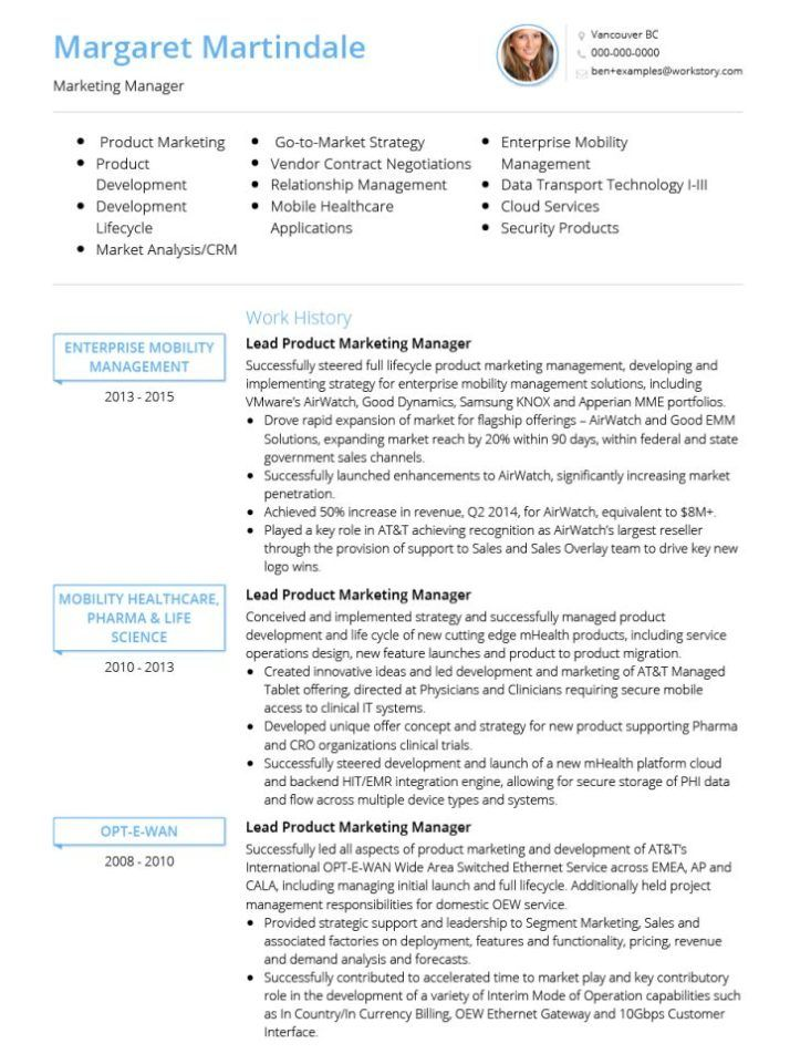Best Resume Templates Cv Layout Free Calendar Template Letter