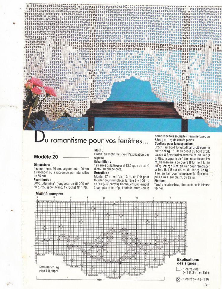 filet cortinas e bandôs. - REGINA RECEITAS DE CROCHE E AFINS