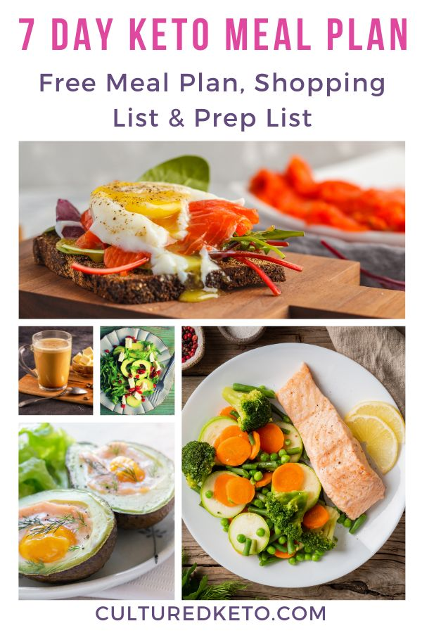 Simple 7 Day Keto Meal Plan