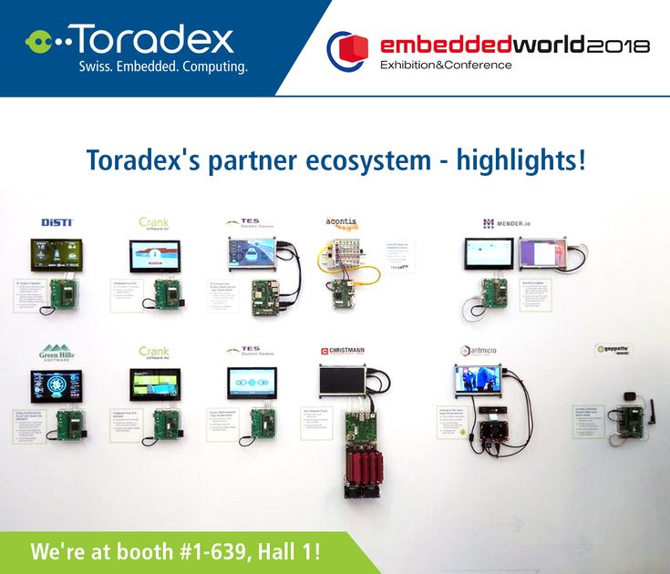 Our partners are a key part of our ecosystem and we're glad to showcase them at the ongoing Embedded World! Come by our booth for a closer look! #Qt #Christmann #Antmicro #Roboception #CrankSoftware #GreenHillsSoftware #Mender #ITTIA #Nexo #ICS #Acontis #AtechnologyBV #TES #CODESYS #VertexAI #Gumstix #MVTec #DiSTI #EmbeddedWorld2018 #EW18