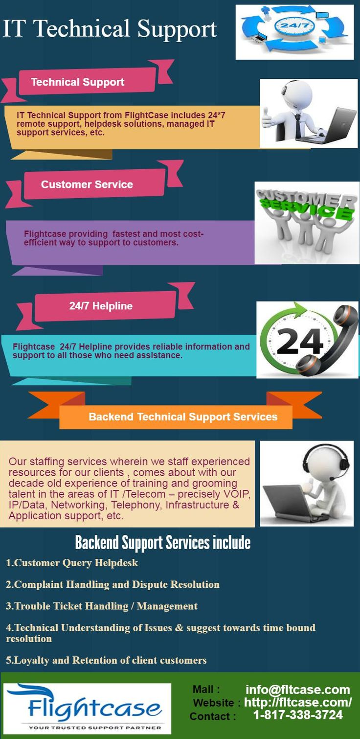 Get best #technicalsupportservices  To know more visit : http://fltcase.com/backend-technical-support-services.php