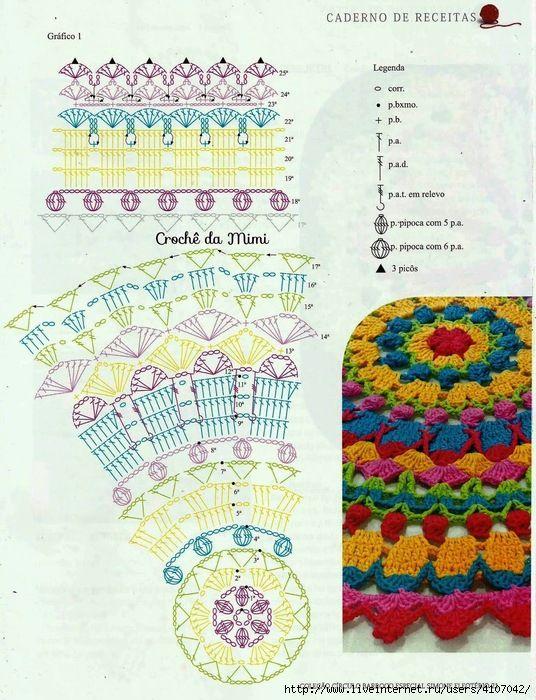 """Ganchillo Tutorial: """"Mandala"""" (4) cojín círculo multicolor / servilleta - maomao - Me muevo los pies"""