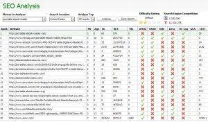 The best Google position checker - Traffic Travis - Internet Marketing Fun