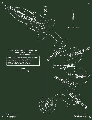 The Serpent Mound, Adams County, Ohio
