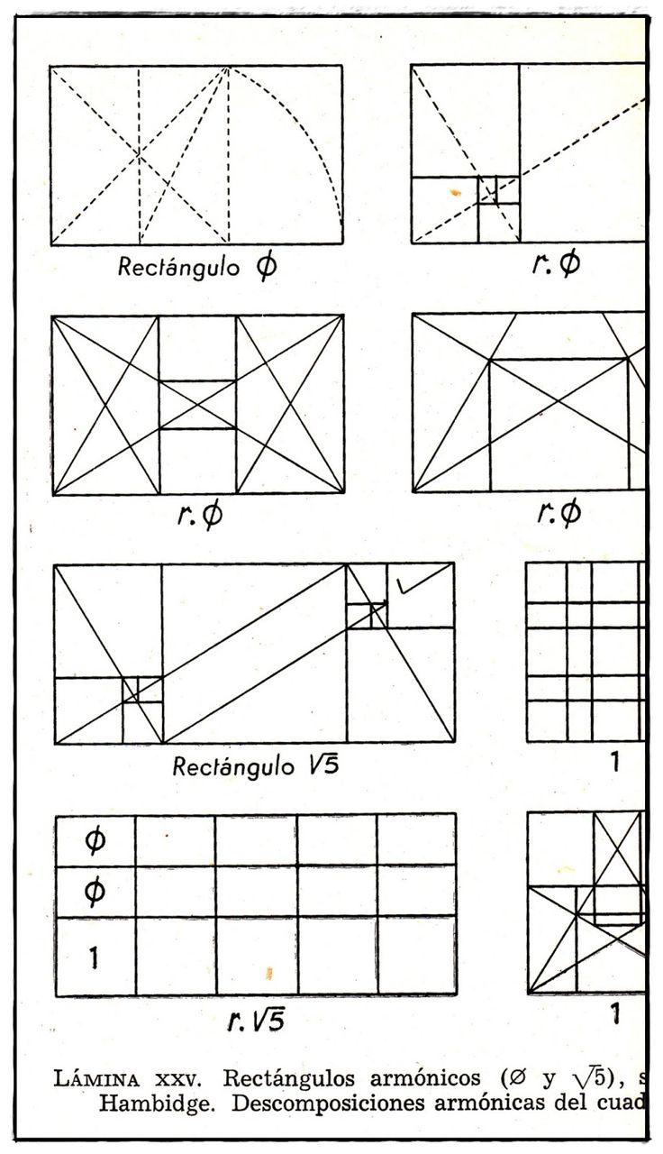 Estudiar los cánones de la proporción y de los ritmos arquitectónicos, tendiendo los puentes que conducen desde las antiquísimas constr...