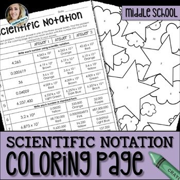 1000+ ideas about Scientific Notation on Pinterest | Algebra ...