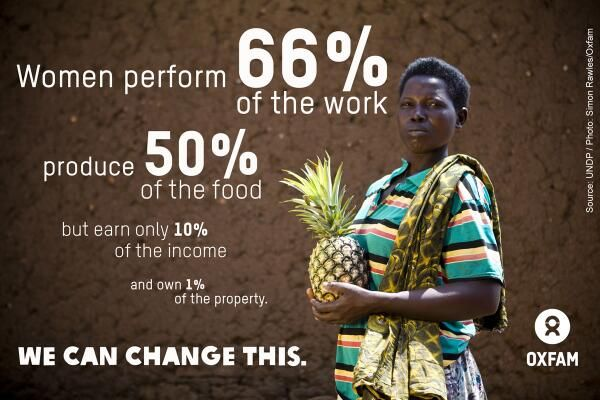 Women perform 66% of the world's work, produce 50% of the food, but earn only 10% of the income & own 1% of the property #IWD International Women's Day offers us an opportunity to raise awareness of inequality and reminds us that the struggle for equality and positive change must continue. Read how Oxfam is celebrating #IWD2014 http://oxf.am/w6C