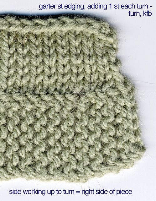 Sideways Edge Cast-On, a knitting unvention! Yarn and Sheep Pinterest K...