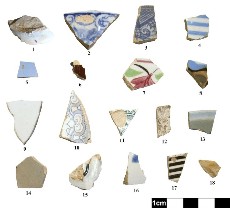 This sample of food-related ceramics was excavated in Norfolk County, Ontario. The artifacts range in date from mid-19th century to present! Click on the link for full descriptions and dates. Here are some descriptions of these ceramics: 1 Pearlware; 3 Blue Willow Refined White Earthenware; 7 Late Palette Polychrome Painted Refined White Earthenware; 11 Green Transfer Refined White Earthenware; 15 Refined White Earthenware Figurine Fragment; 17 Black Annular Slip Banded Refined White…