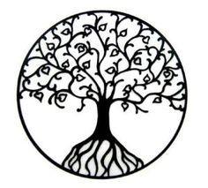 Resultado de imagem para simbolo arvore representando familia