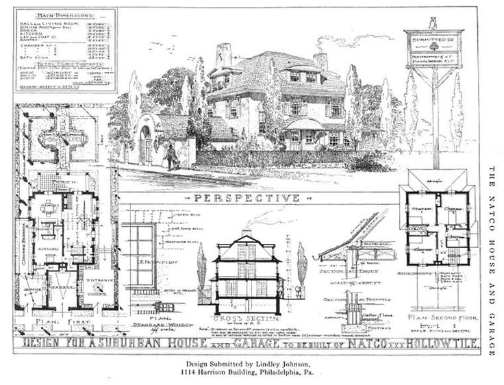 8 best Banlieue résidentielle images on Pinterest Cities, City and - copy blueprint denver land use and transportation plan