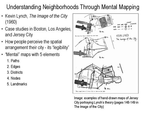 The Importance of Urban Mapping: A Site Study at First Central Station