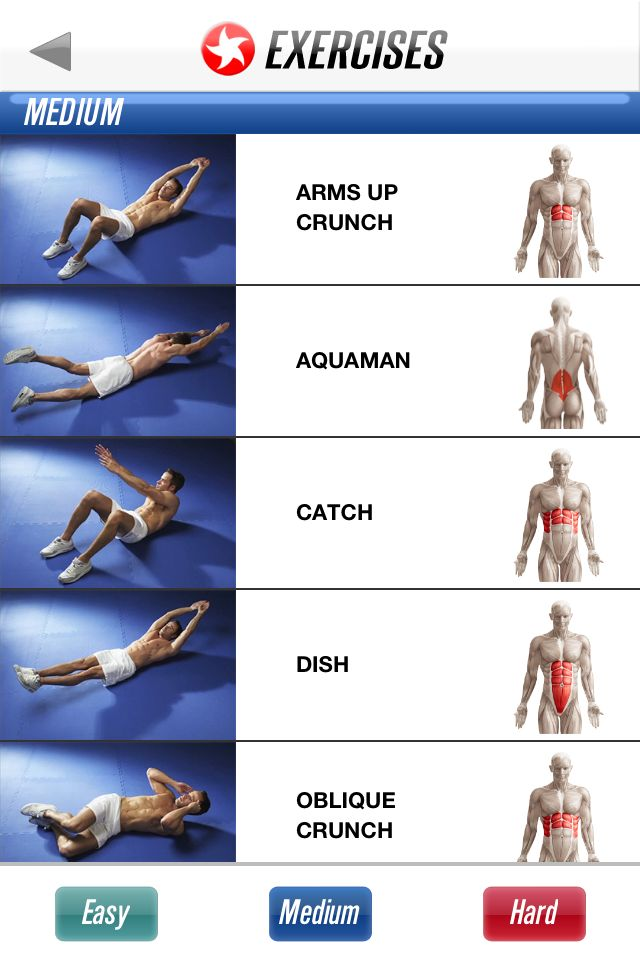 Intermediate Workout Ab Workout