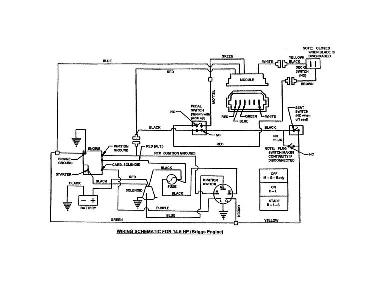 Unique Wiring Diagram Aircraft Magneto #diagram #