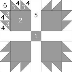 La conception de patte de bloc d'édredon d'ours avec des taches uniques numérotées