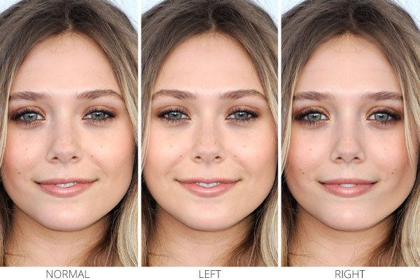 Perfect Facial Symmetry 22