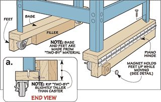 15 Free Mobile Base Plans: Put Your Power Tools on Wheels |