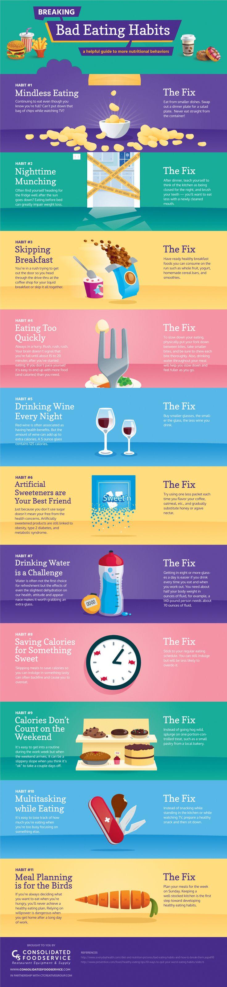 Breaking Bad Eating Habits  Infographic  Health
