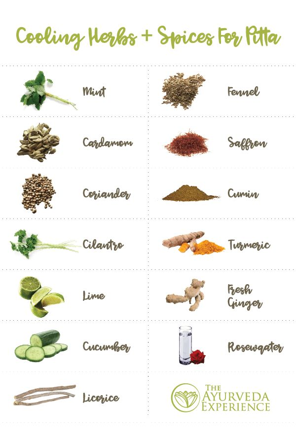 Cooling Herbs + Spices For Pitta Dosha