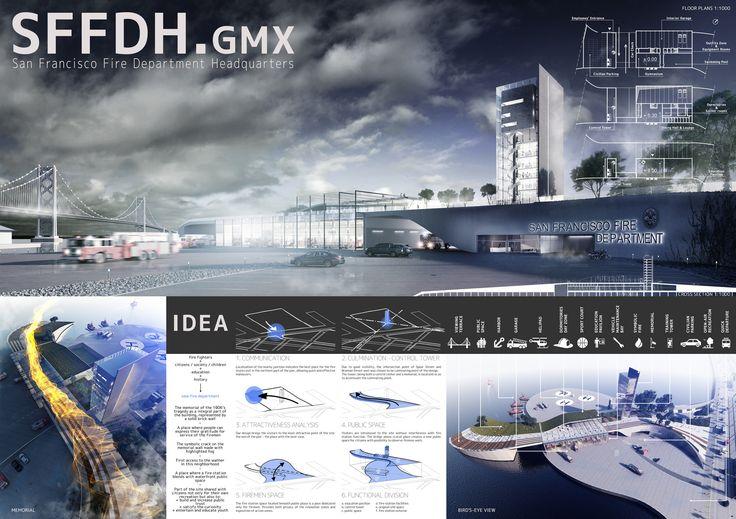SFFDH Project | von ArchMedium