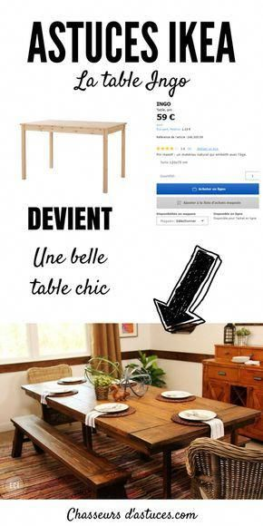 Posez un Parquet Flottant Comme un Pro | Produits ikea, Ikea, Diy ikea