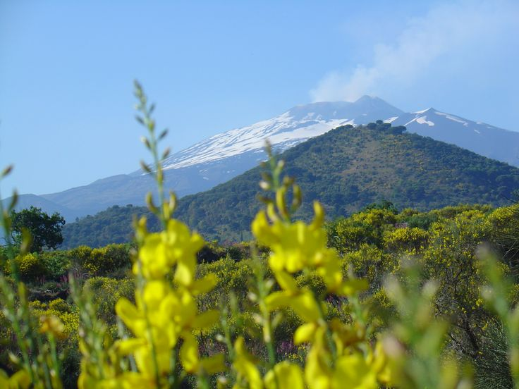 where is mount Etna