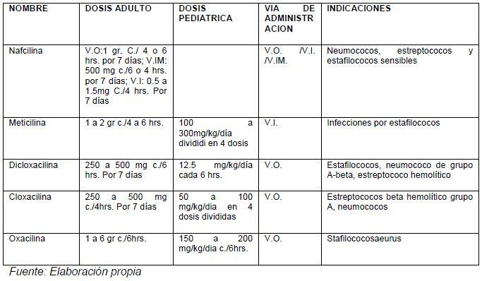 Revista de Actualización Clínica Investiga - GRANULOMA CENTRAL DE CÉLULAS GIGANTES DEL SENO MAXILAR. A PROPOSITO DE UN CASO
