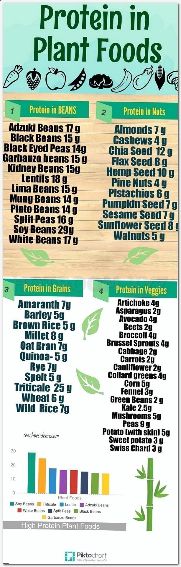 causes of severe weight loss, zero fat recipes, good cabbage soup, belly fat los…
