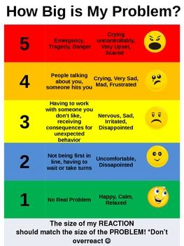 """How Big Is My a Problem? 