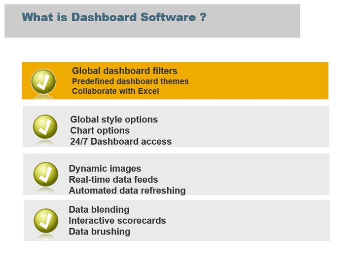 What is Dashboard Software ? - https://www.predictiveanalyticstoday.com/what-is-dashboard-software/