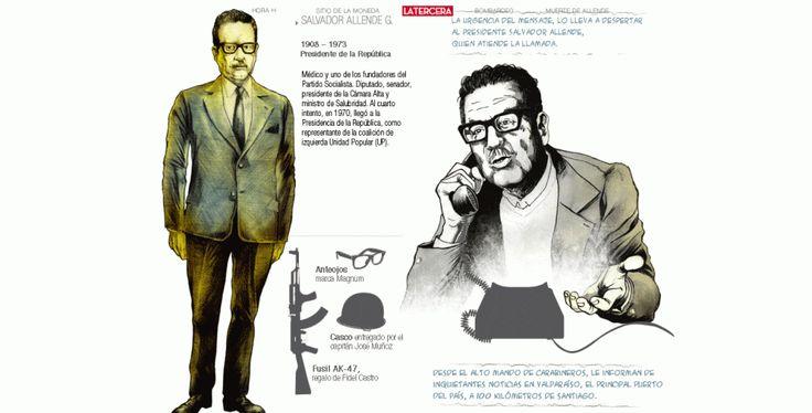 Especial interactivo, 40 años tras el golpe militar en Chile