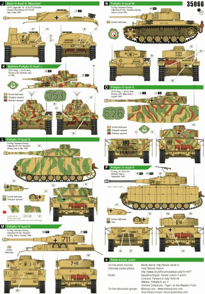 German Tanks in Italy 1943-44 (PzKpfw III M, StuG III G, PzKpfw IV G, PzKpfw IV H)